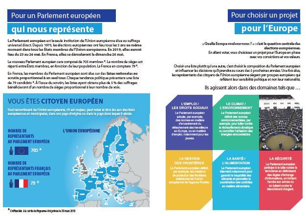 Elections europeennes 2